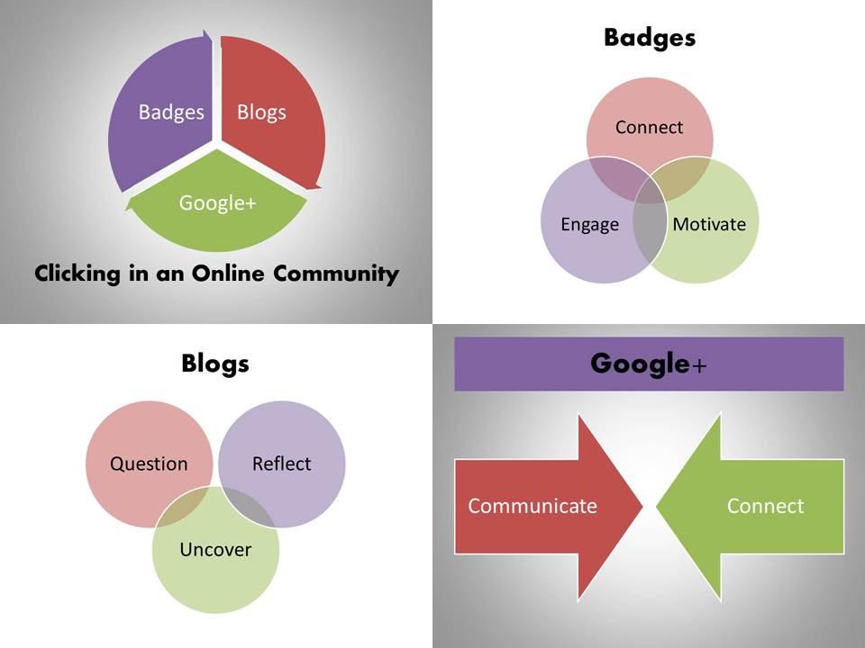 badges-blogs-google-plus